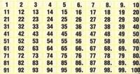 Selbstklebenummern 1-2000 (100 Nr.)
